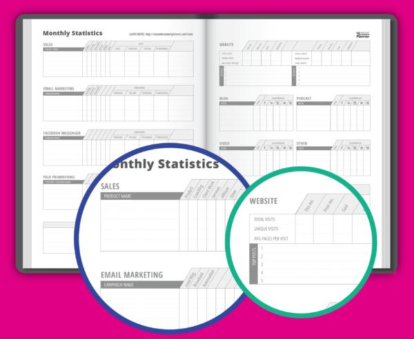Monthly Content Statistics