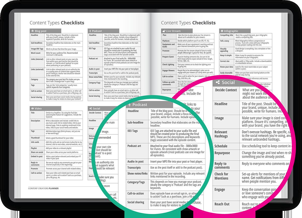 checklists trans