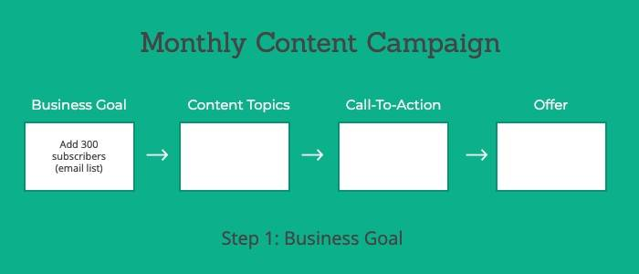 Content Strategy Step 1