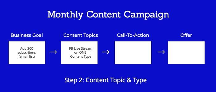 Content strategy step 2